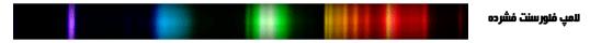 منحنی اسپکتروم لامپ کم مصرف (CFL) (مربوط به CRI)
