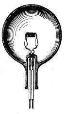 حباب شیشه ای لامپ التهابی (رشته ای)