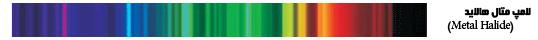 منحنی اسپکتروم لامپ متال هالاید (Metal Halide) (مربوط به CRI)